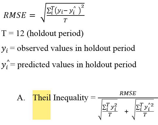 TheilsInequality